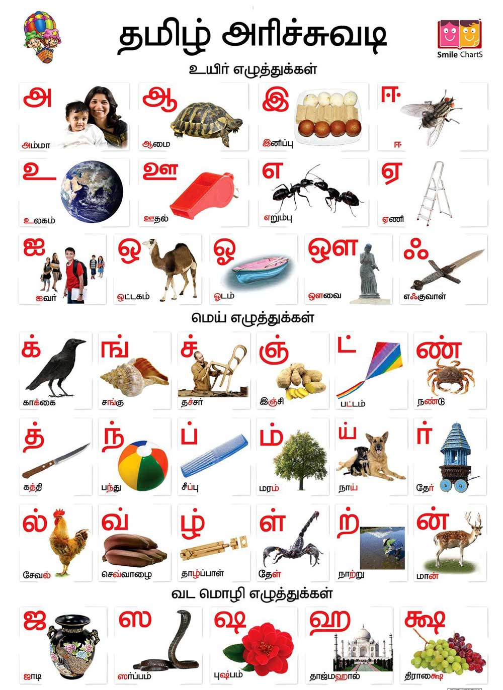 how many letters in tamil